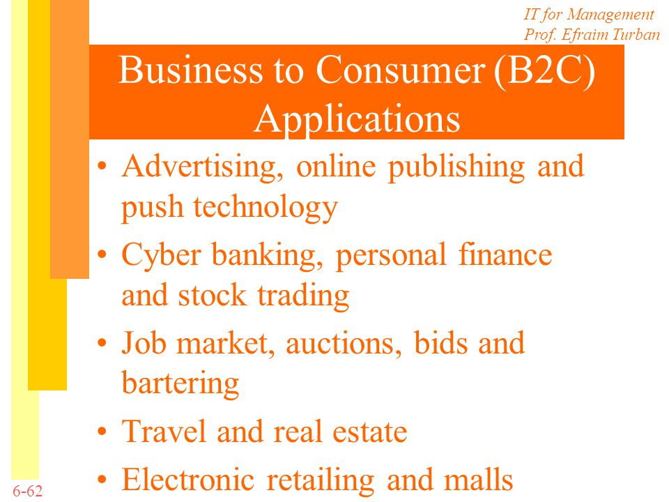 Business to Consumer (B2C) Applications