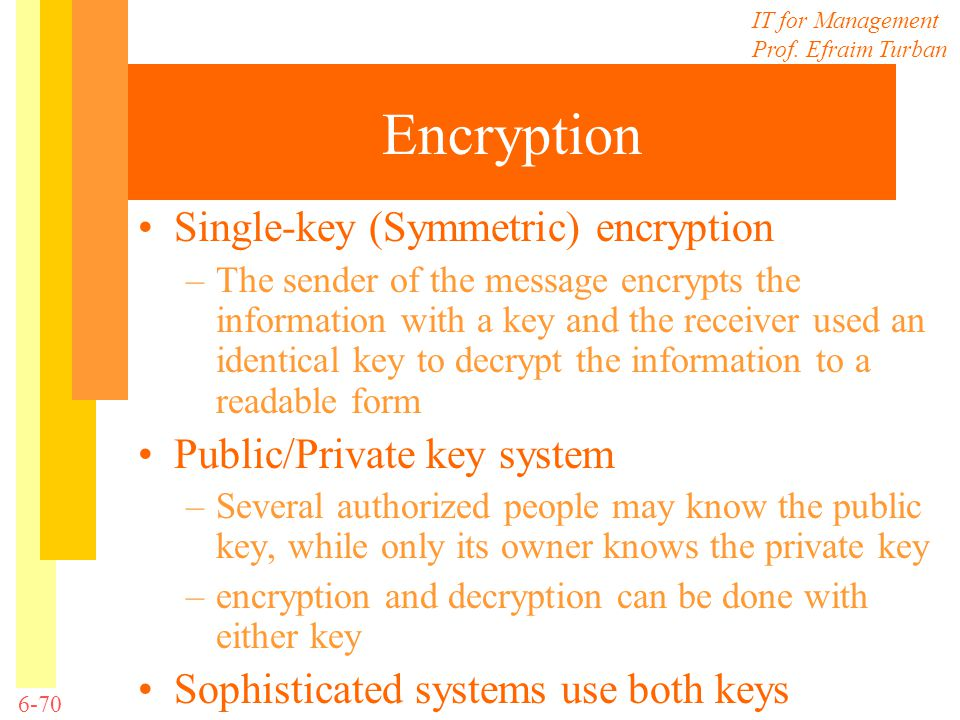Encryption Single-key (Symmetric) encryption Public/Private key system