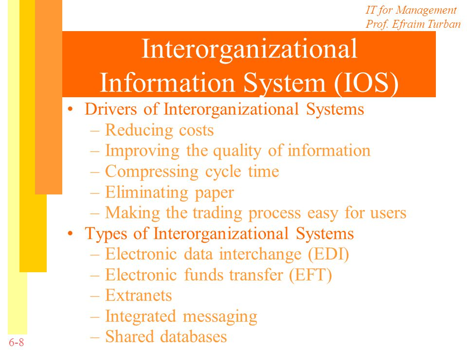 Interorganizational Information System (IOS)