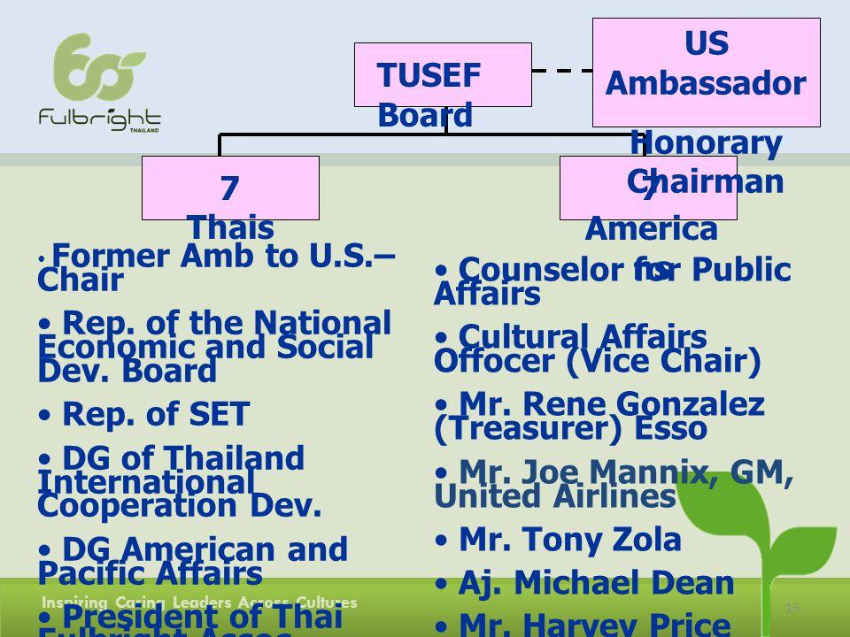 US Ambassador Honorary Chairman 7 Americans