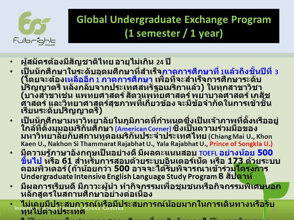 Global Undergraduate Exchange Program (1 semester / 1 year)