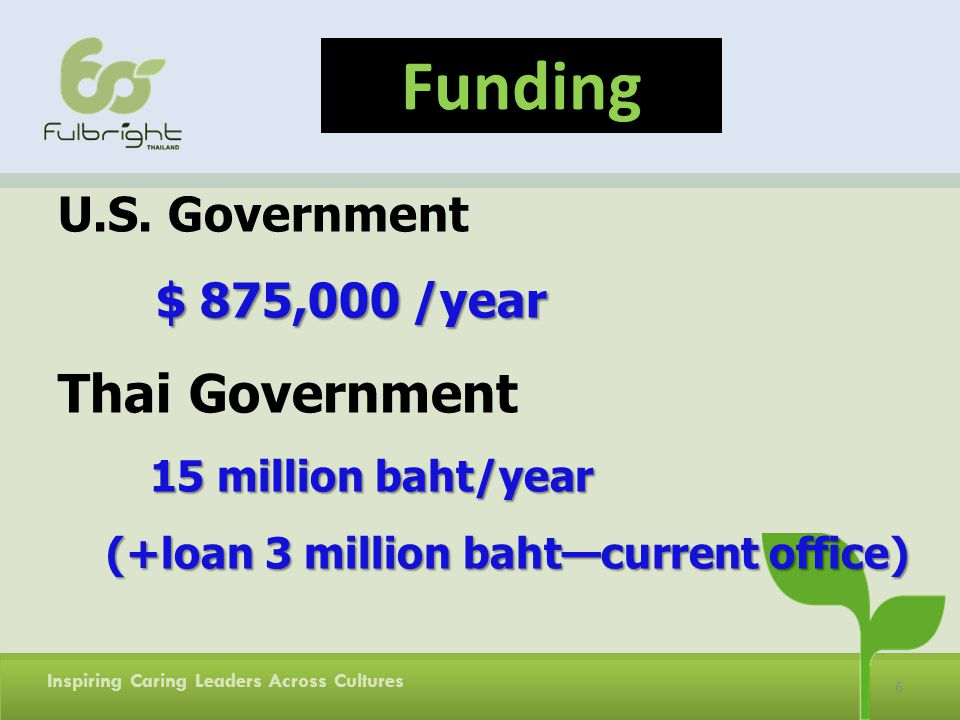 Funding Thai Government U.S. Government $ 875,000 /year