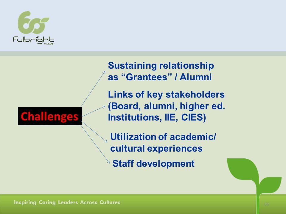 Challenges Sustaining relationship as Grantees / Alumni