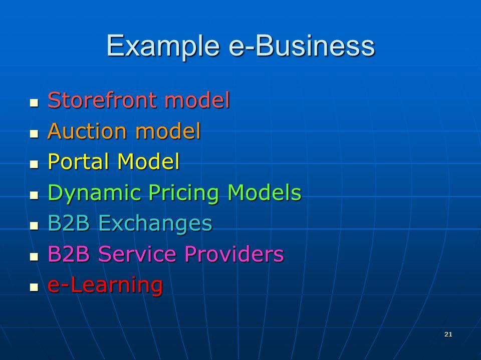 Example e-Business Storefront model Auction model Portal Model