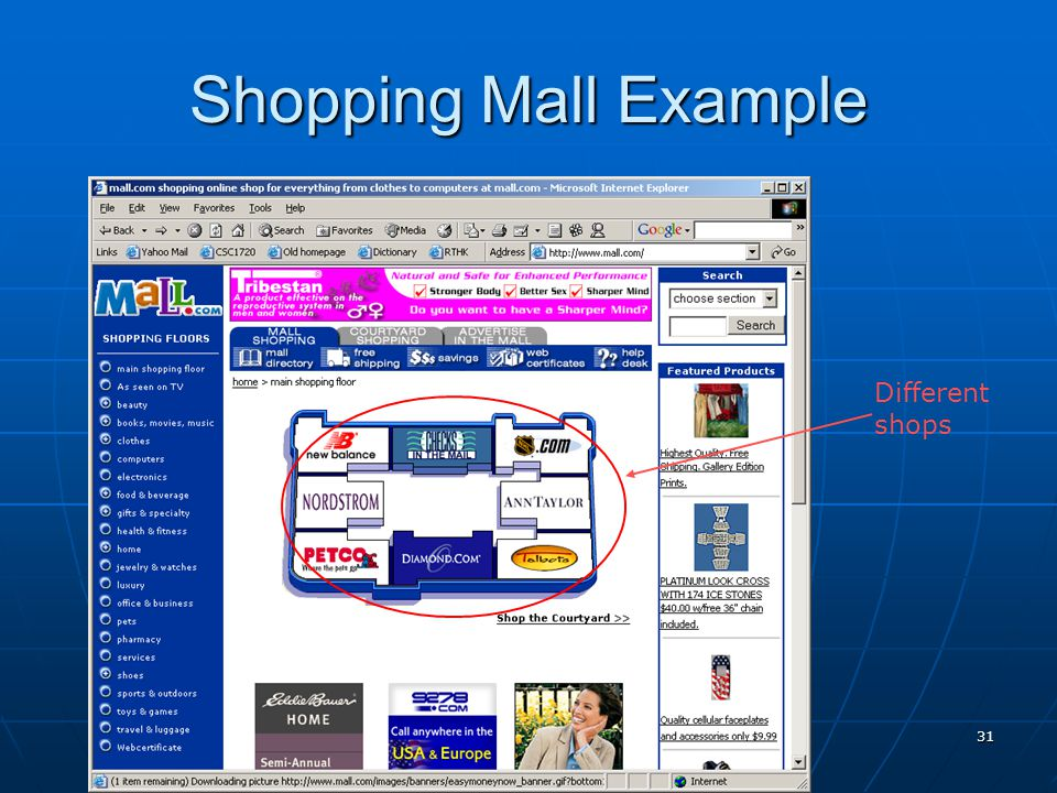 Shopping Mall Example Different shops