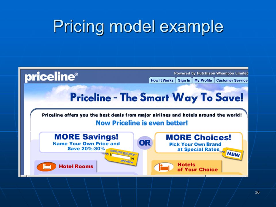 Pricing model example