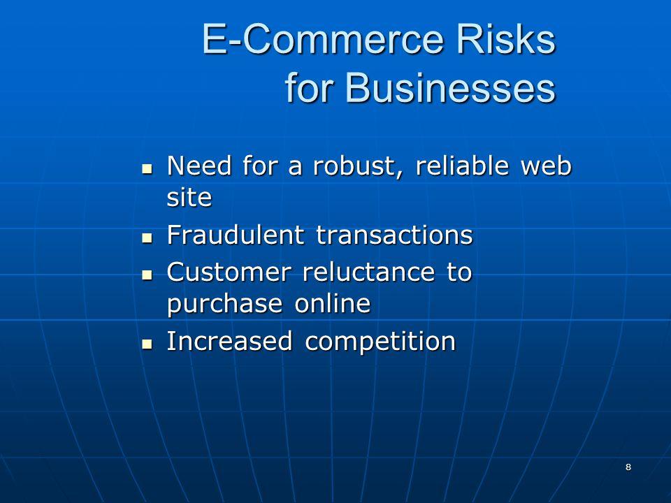 E-Commerce Risks for Businesses