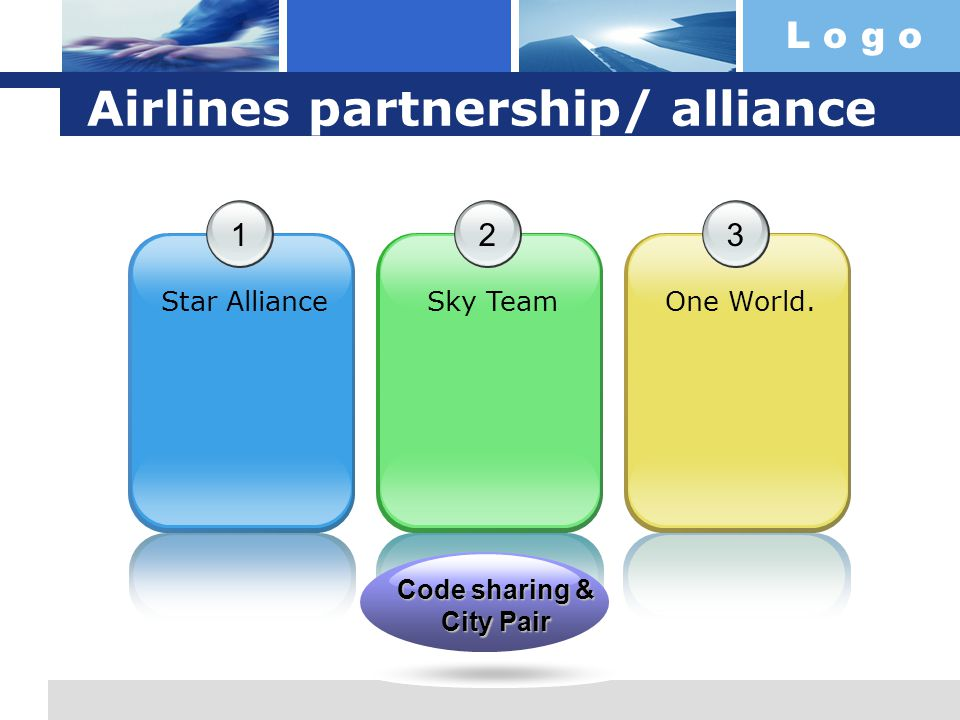 Airlines partnership/ alliance