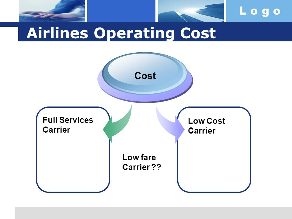 Airlines Operating Cost