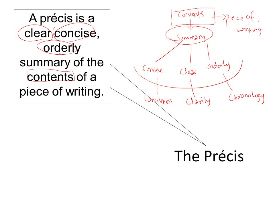 A précis is a clear concise, orderly summary of the contents of a piece of writing.