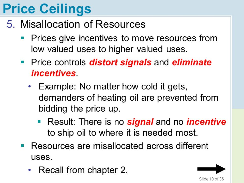 Price Ceilings Misallocation of Resources