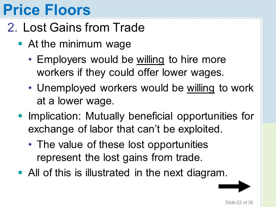 Price Floors Lost Gains from Trade At the minimum wage