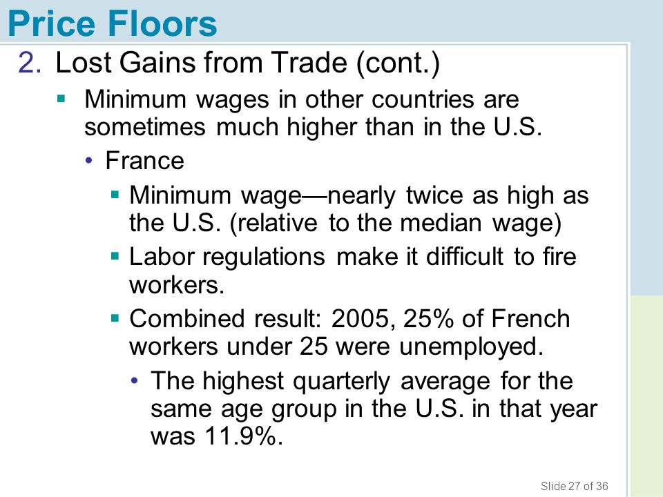 Price Floors Lost Gains from Trade (cont.)