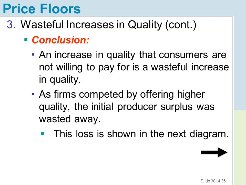 Price Floors Wasteful Increases in Quality (cont.) Conclusion: