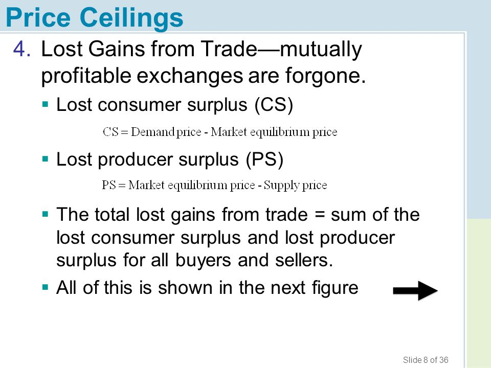 Price Ceilings Lost Gains from Trade—mutually profitable exchanges are forgone. Lost consumer surplus (CS)