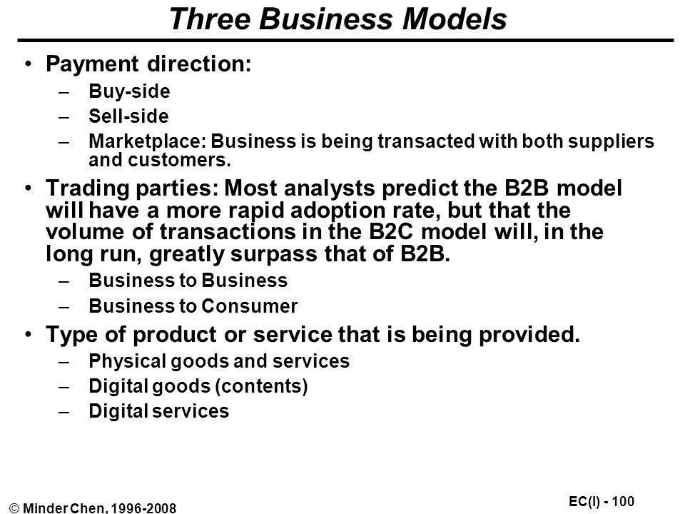 Three Business Models Payment direction: