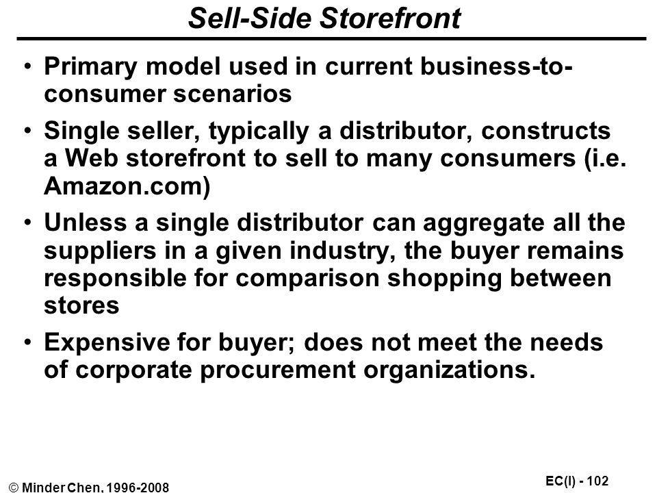 Sell-Side Storefront Primary model used in current business-to-consumer scenarios.