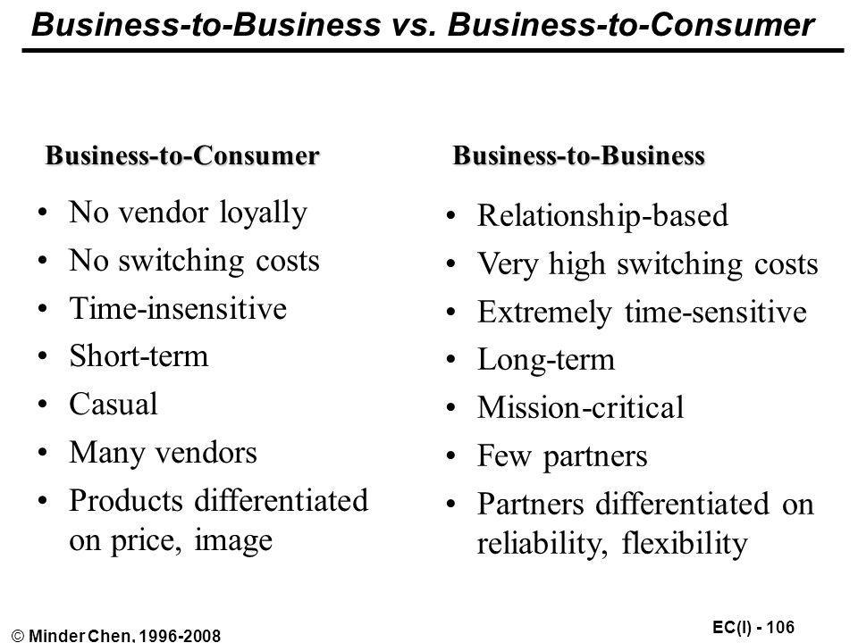 Business-to-Business vs. Business-to-Consumer