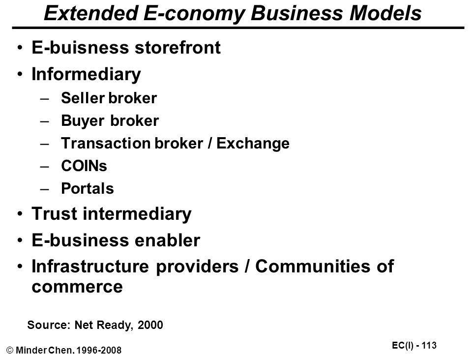 Extended E-conomy Business Models