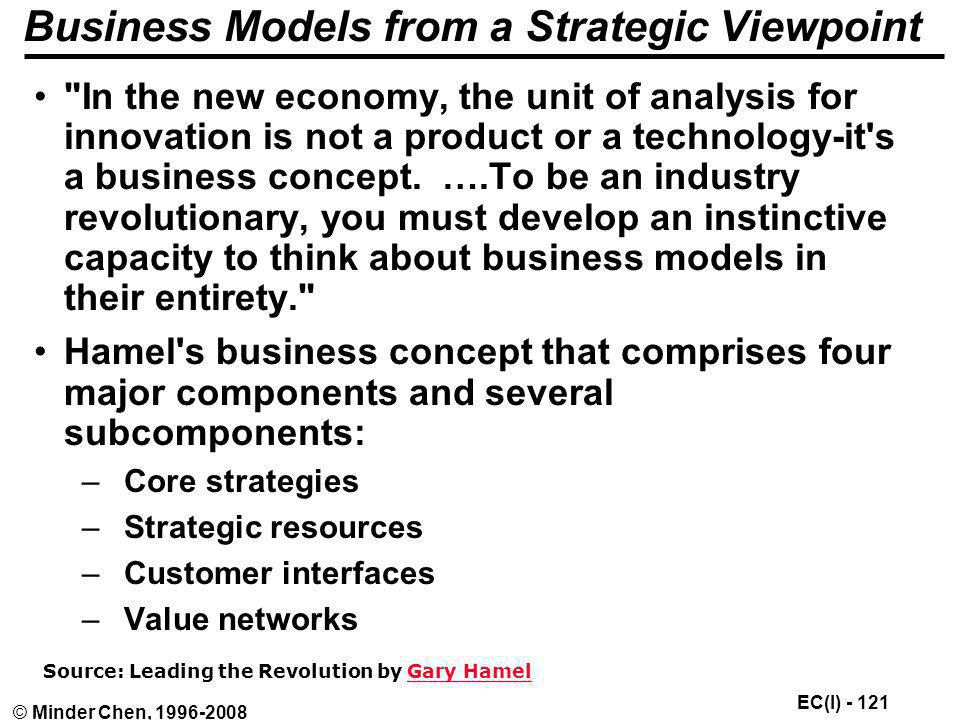 Business Models from a Strategic Viewpoint