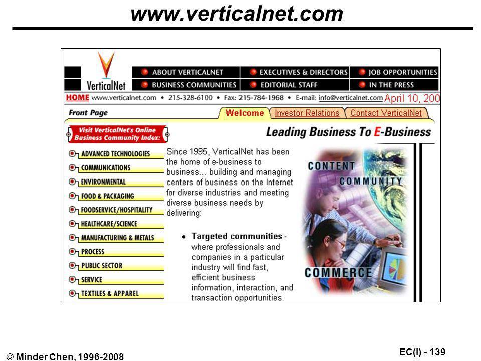 www.verticalnet.com