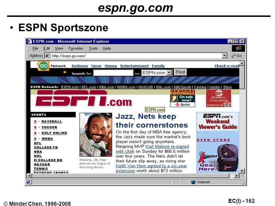 espn.go.com ESPN Sportszone