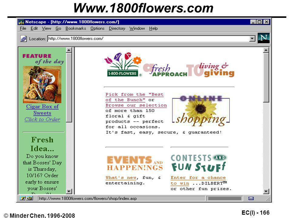 Www.1800flowers.com