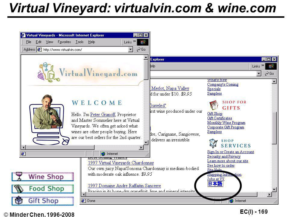 Virtual Vineyard: virtualvin.com & wine.com