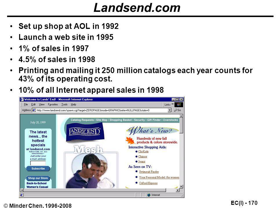 Landsend.com Set up shop at AOL in 1992 Launch a web site in 1995