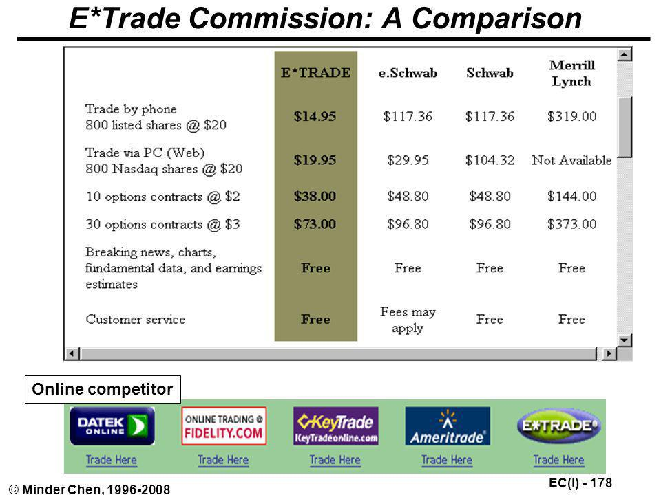 E*Trade Commission: A Comparison