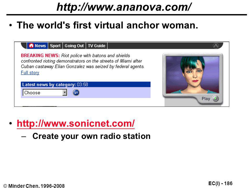 http://www.ananova.com/ The world s first virtual anchor woman.