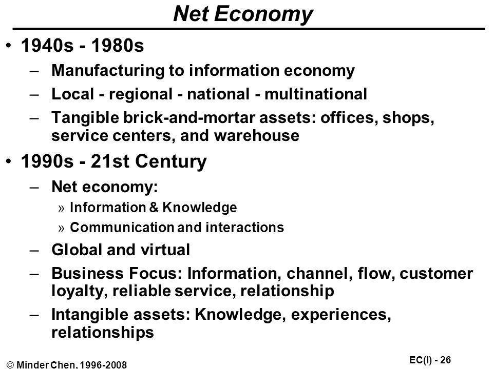 Net Economy 1940s - 1980s 1990s - 21st Century