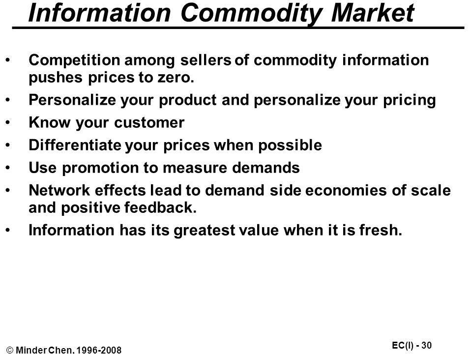 Information Commodity Market