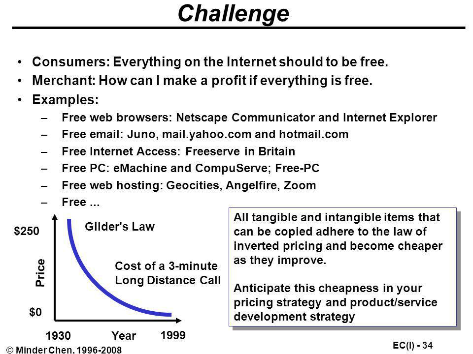 Challenge Consumers: Everything on the Internet should to be free.
