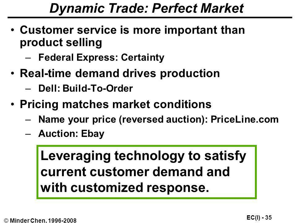 Dynamic Trade: Perfect Market