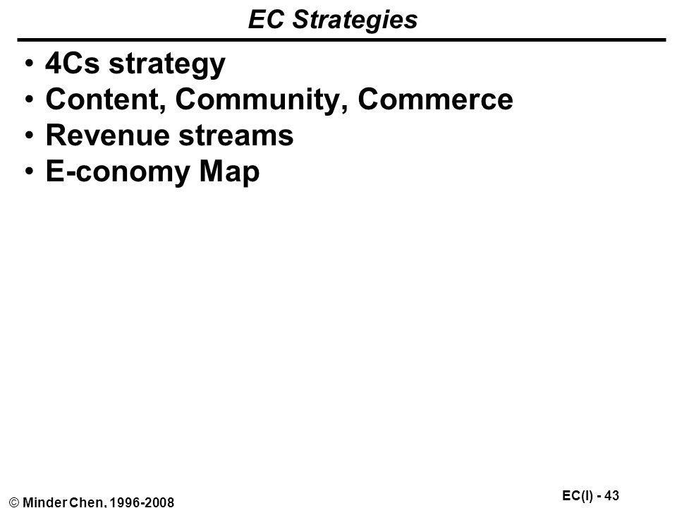 Content, Community, Commerce Revenue streams E-conomy Map