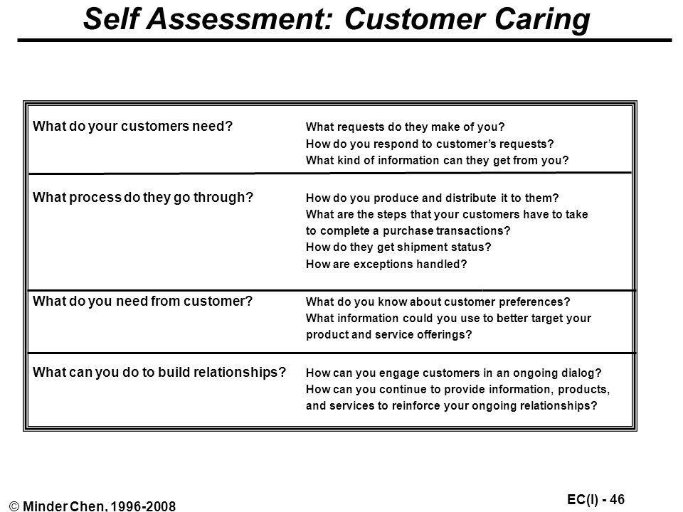 Self Assessment: Customer Caring