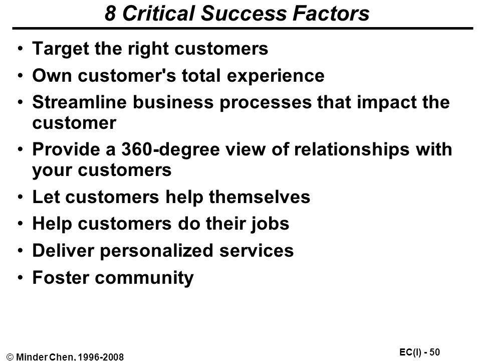 8 Critical Success Factors