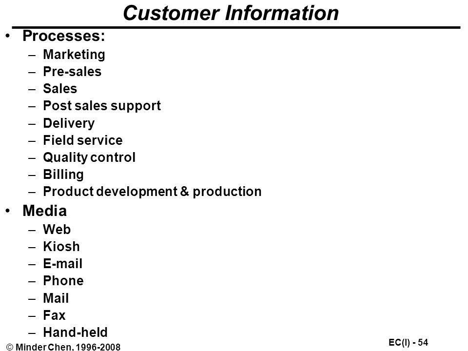 Customer Information Processes: Media Marketing Pre-sales Sales
