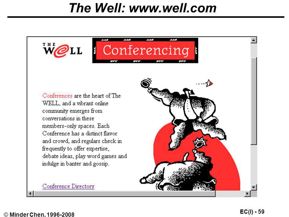 The Well: www.well.com