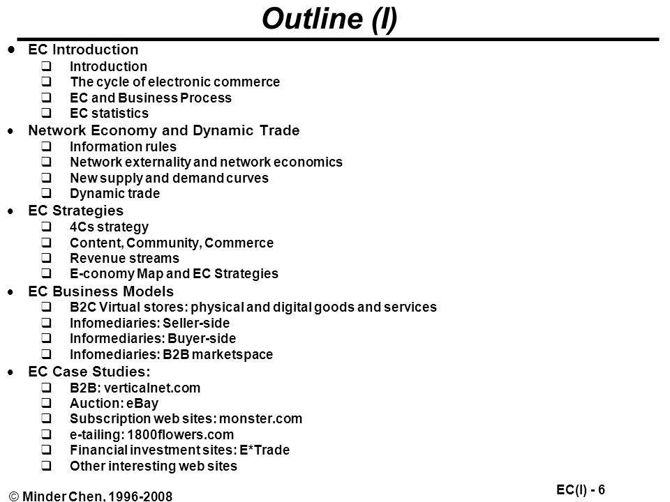 Outline (I)  EC Introduction  Network Economy and Dynamic Trade