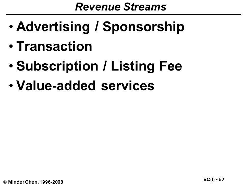Advertising / Sponsorship Transaction Subscription / Listing Fee