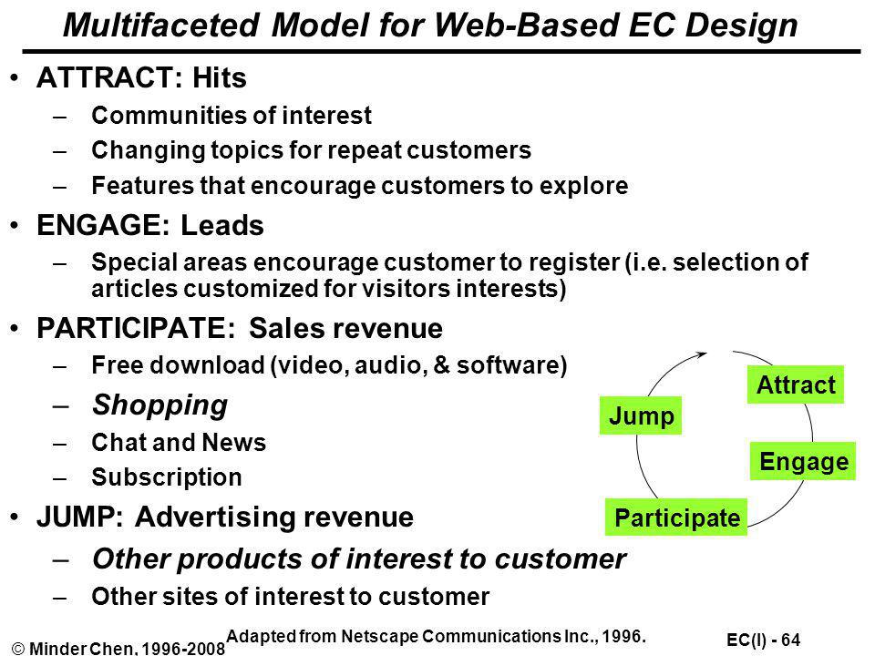 Multifaceted Model for Web-Based EC Design