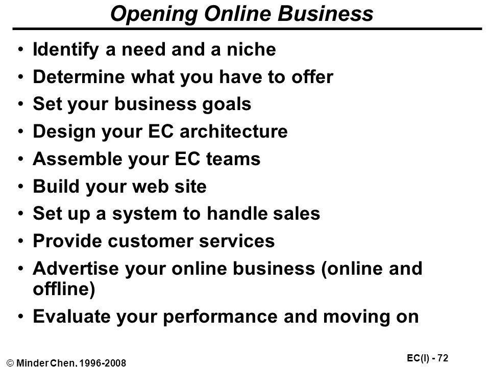 Opening Online Business