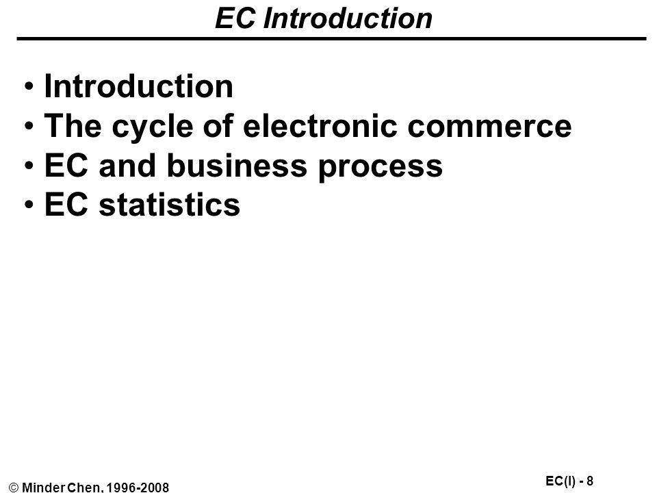 The cycle of electronic commerce EC and business process EC statistics