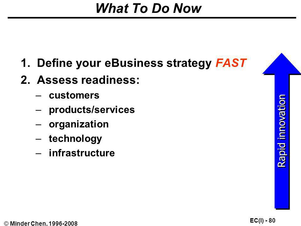 What To Do Now 1. Define your eBusiness strategy FAST
