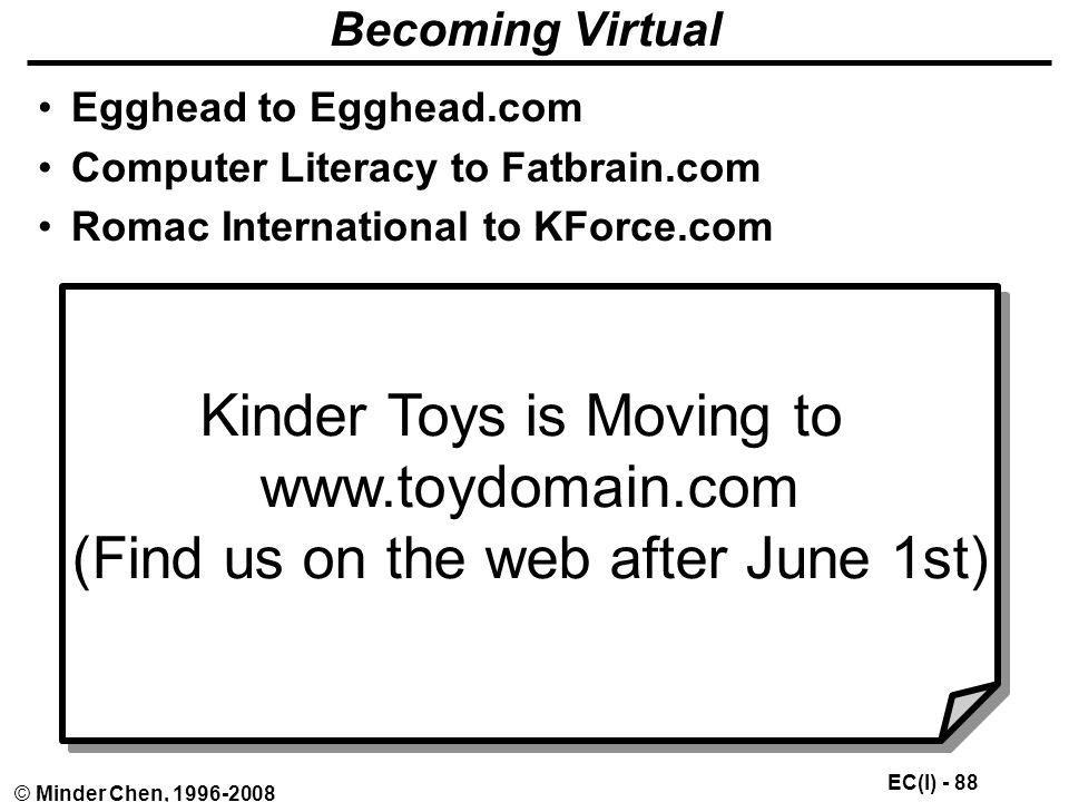 Kinder Toys is Moving to www.toydomain.com
