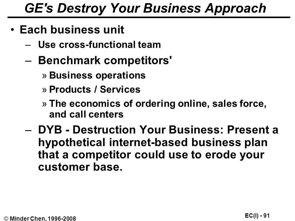 GE s Destroy Your Business Approach