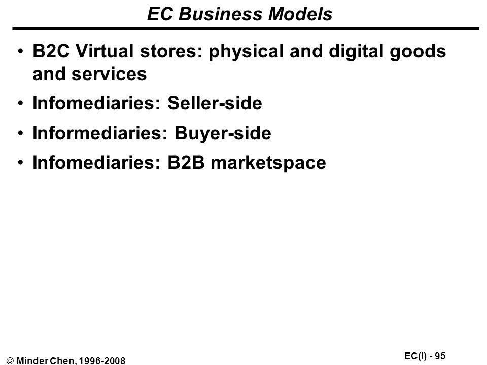 EC Business Models B2C Virtual stores: physical and digital goods and services. Infomediaries: Seller-side.