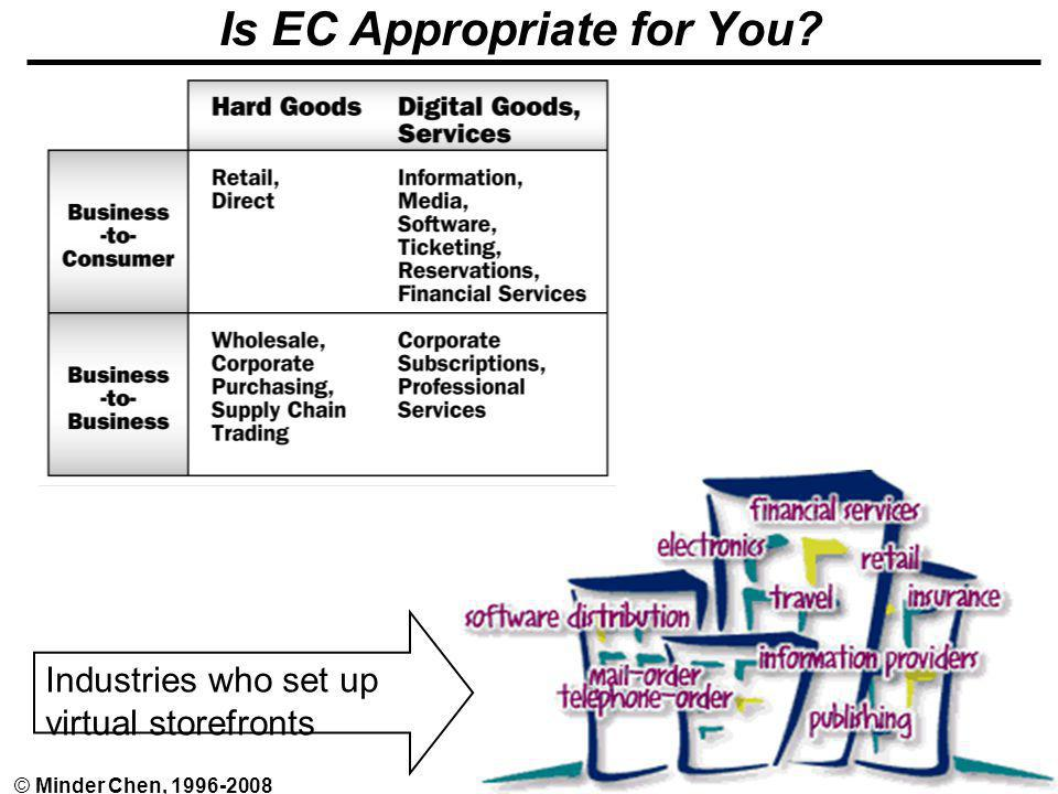 Is EC Appropriate for You